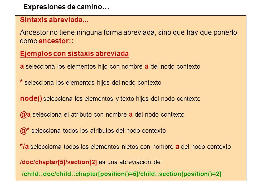 Sintaxis abreviada... Ancestor no tiene ninguna forma abreviada, sino que hay que ponerlo como ancestor:: Ejemplos con sistaxis abreviada a selecciona