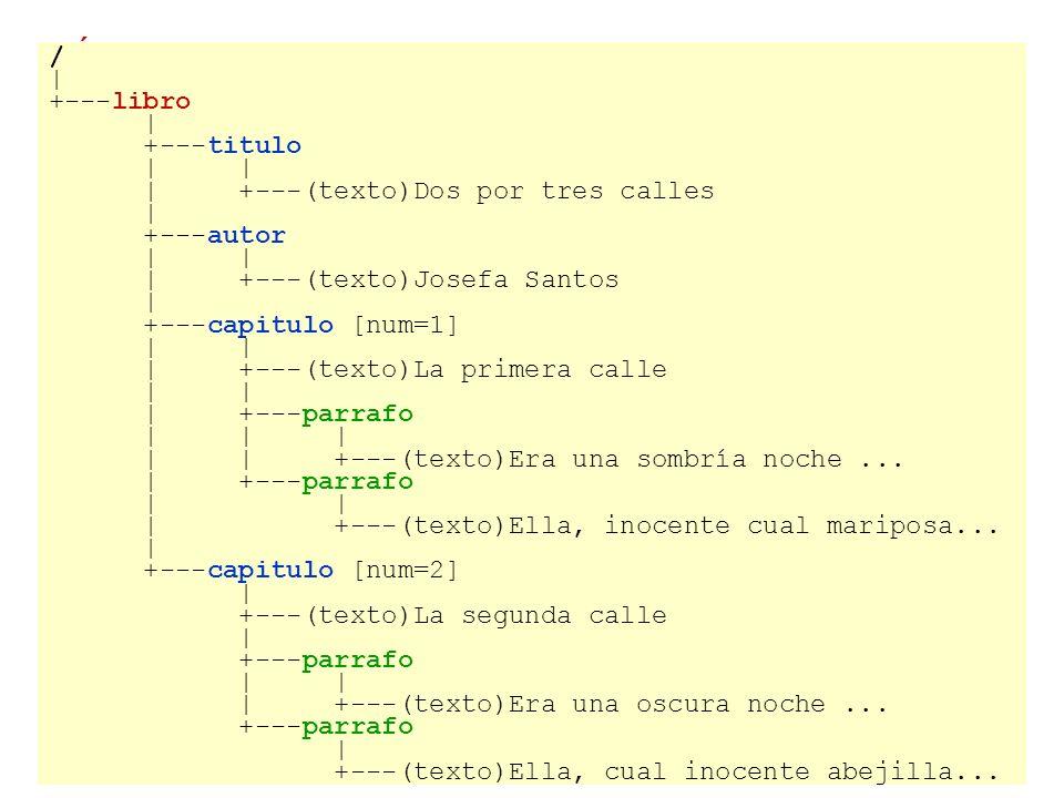 evaluación de expresiones XPath … /libro/capitulo/parrafo La primera / indica que debe seleccionar el nodo raíz, en el momento en que el evaluador de XPath localiza el nodo raíz, éste pasa a ser el nuevo nodo contexto de dicha expresión.
