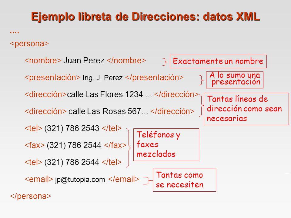 Ejemplo libreta de Direcciones: datos XML....Juan Perez Ing.