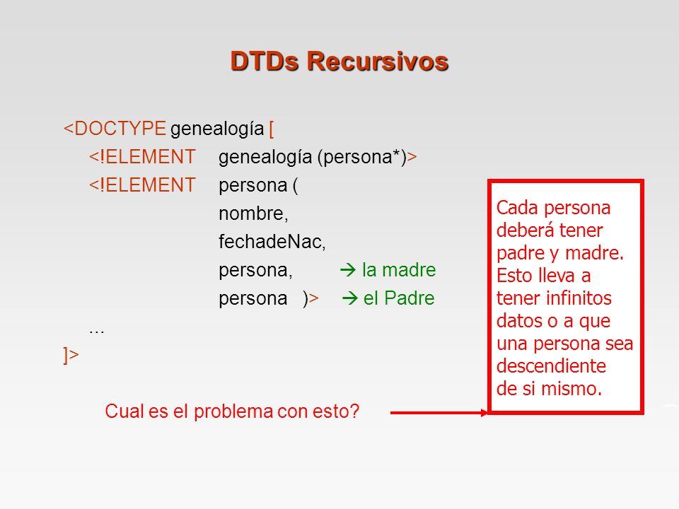 DTDs Recursivos <DOCTYPE genealogía [ <!ELEMENTpersona ( nombre, fechadeNac, persona, la madre persona )> el Padre...