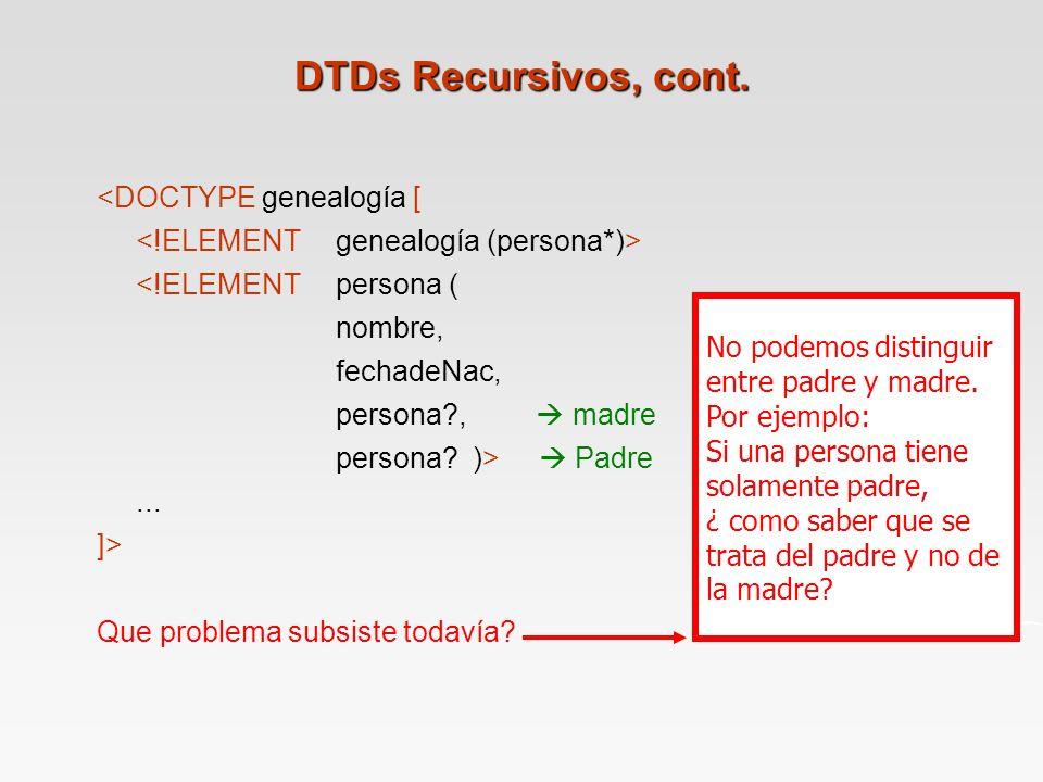 DTDs Recursivos, cont.