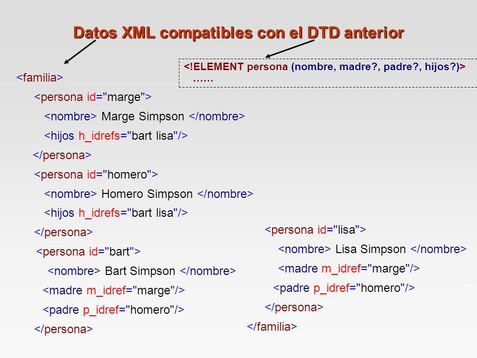 Marge Simpson Homero Simpson Bart Simpson Lisa Simpson Datos XML compatibles con el DTD anterior ……