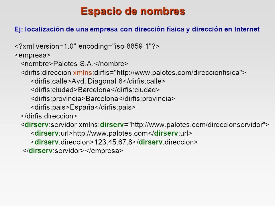 Espacio de nombres Ej: localización de una empresa con dirección física y dirección en Internet Palotes S.A.