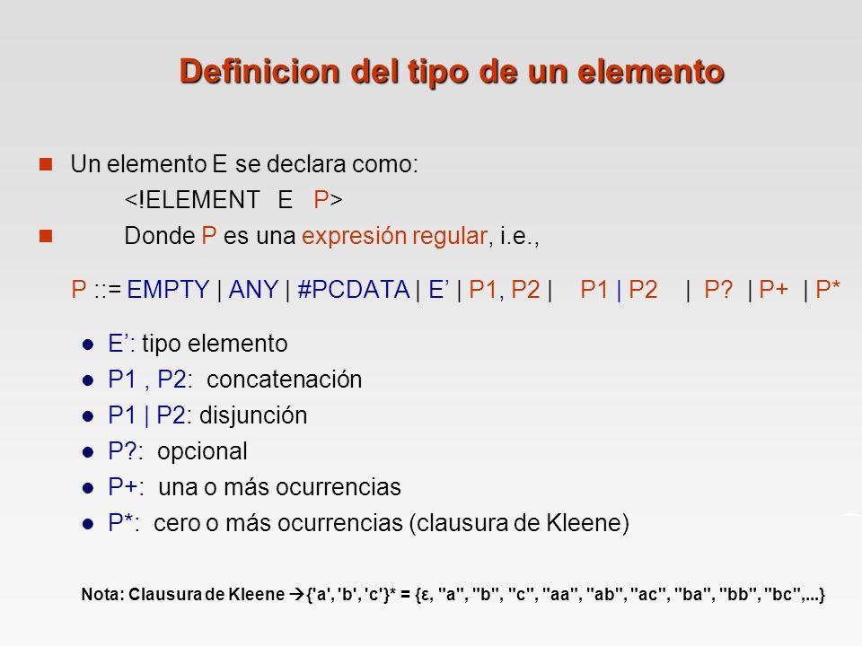 Definicion del tipo de un elemento Un elemento E se declara como: Donde P es una expresión regular, i.e., P ::= EMPTY | ANY | #PCDATA | E | P1, P2 | P1 | P2 | P.