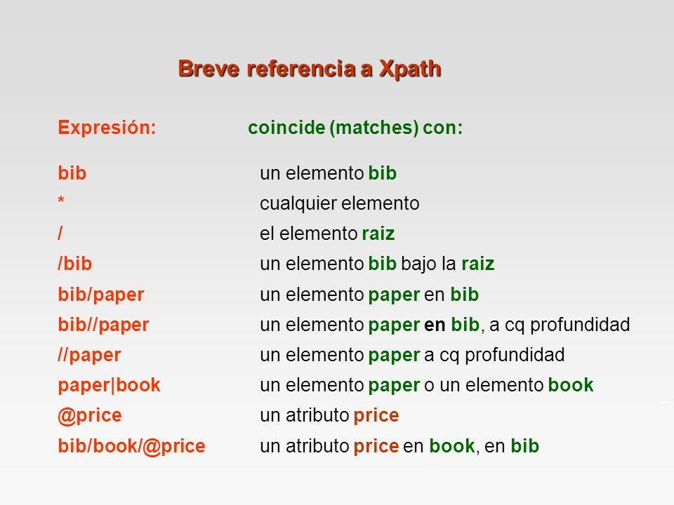 Breve referencia a Xpath Expresión: coincide (matches) con: bibun elemento bib *cualquier elemento /el elemento raiz /bibun elemento bib bajo la raiz bib/paperun elemento paper en bib bib//paperun elemento paper en bib, a cq profundidad //paperun elemento paper a cq profundidad paper|bookun elemento paper o un elemento book @priceun atributo price bib/book/@priceun atributo price en book, en bib