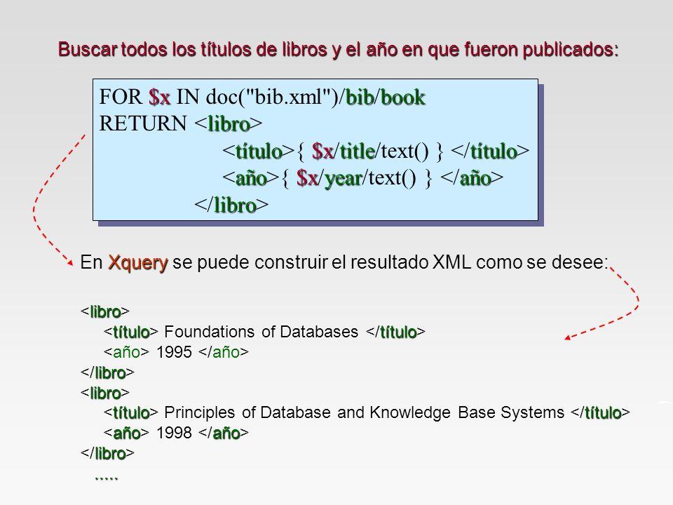 $x bibbook libro título $xtitletítulo año $xyear año libro FOR $x IN doc( bib.xml )/bib/book RETURN { $x/title/text() } { $x/year/text() } Xquery En Xquery se puede construir el resultado XML como se desee: libro títuloFoundations of Databasestítulo 1995 libro Foundations of Databases 1995 libro títuloPrinciples of Database and Knowledge Base Systemstítulo año1998año libro Principles of Database and Knowledge Base Systems 1998..........