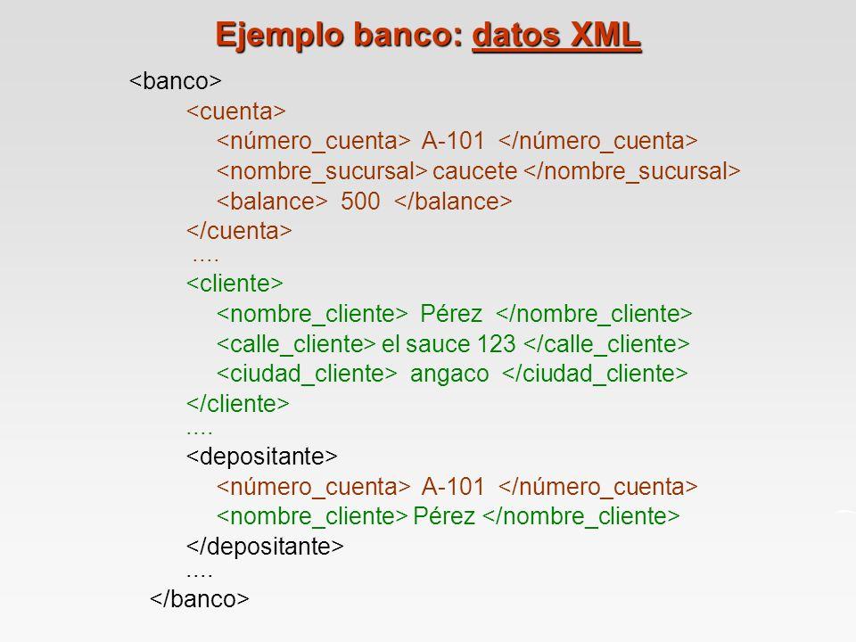 Ejemplo banco: datos XML A-101 caucete 500.... Pérez el sauce 123 angaco.... A-101 Pérez....