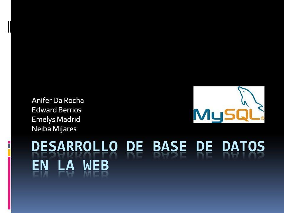 AGENDA ¿Qué es Base de Datos Web.¿ Para qué sirve.