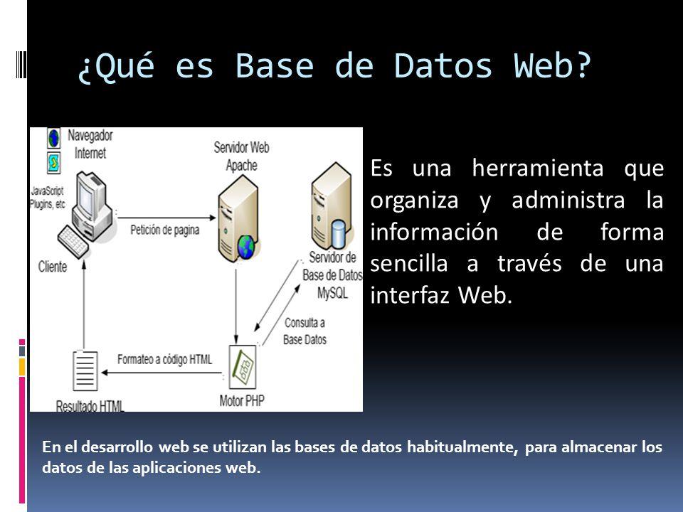 ¿Qué es Base de Datos Web? Es una herramienta que organiza y administra la información de forma sencilla a través de una interfaz Web. En el desarroll