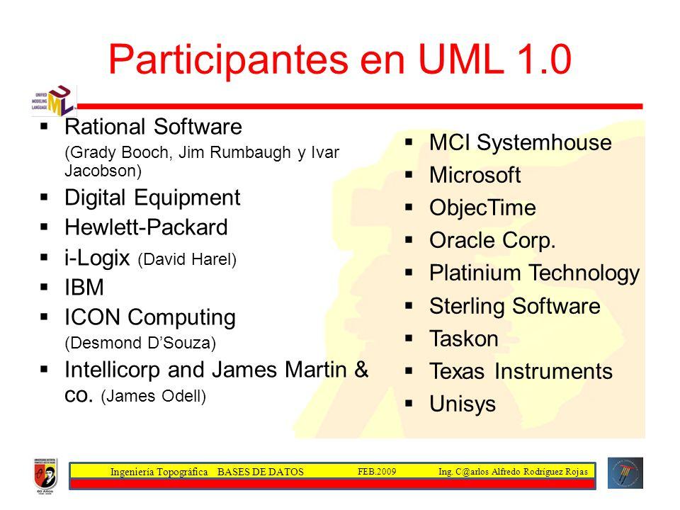Ingeniería Topográfica BASES DE DATOS Ing. C@arlos Alfredo Rodríguez RojasFEB.2009 Participantes en UML 1.0 Rational Software (Grady Booch, Jim Rumbau