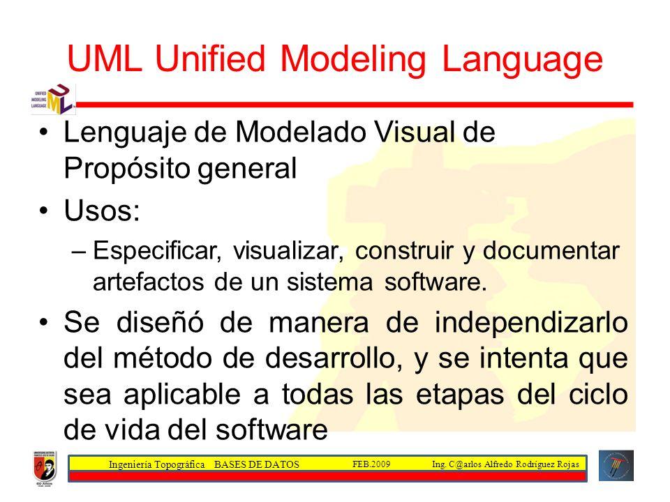 Ingeniería Topográfica BASES DE DATOS Ing. C@arlos Alfredo Rodríguez RojasFEB.2009 UML Unified Modeling Language Lenguaje de Modelado Visual de Propós