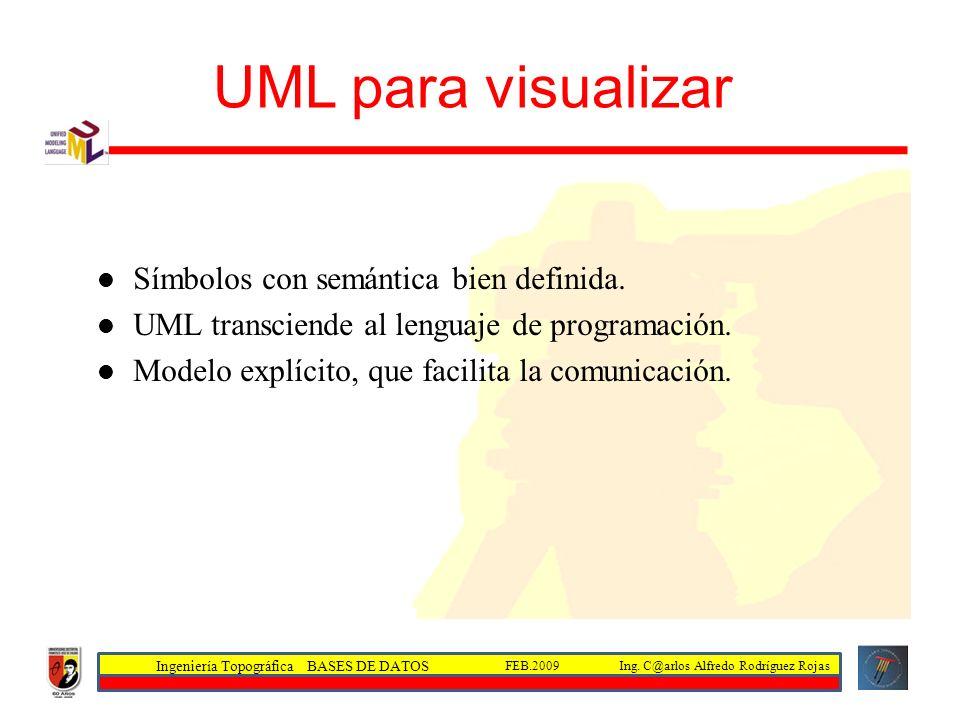 Ingeniería Topográfica BASES DE DATOS Ing. C@arlos Alfredo Rodríguez RojasFEB.2009 UML para visualizar Símbolos con semántica bien definida. UML trans