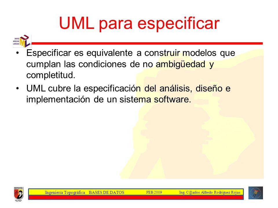 Ingeniería Topográfica BASES DE DATOS Ing. C@arlos Alfredo Rodríguez RojasFEB.2009 UML para especificar Especificar es equivalente a construir modelos