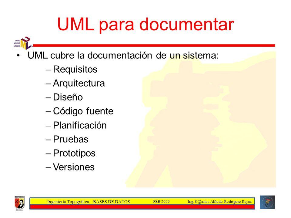 Ingeniería Topográfica BASES DE DATOS Ing. C@arlos Alfredo Rodríguez RojasFEB.2009 UML para documentar UML cubre la documentación de un sistema: –Requ