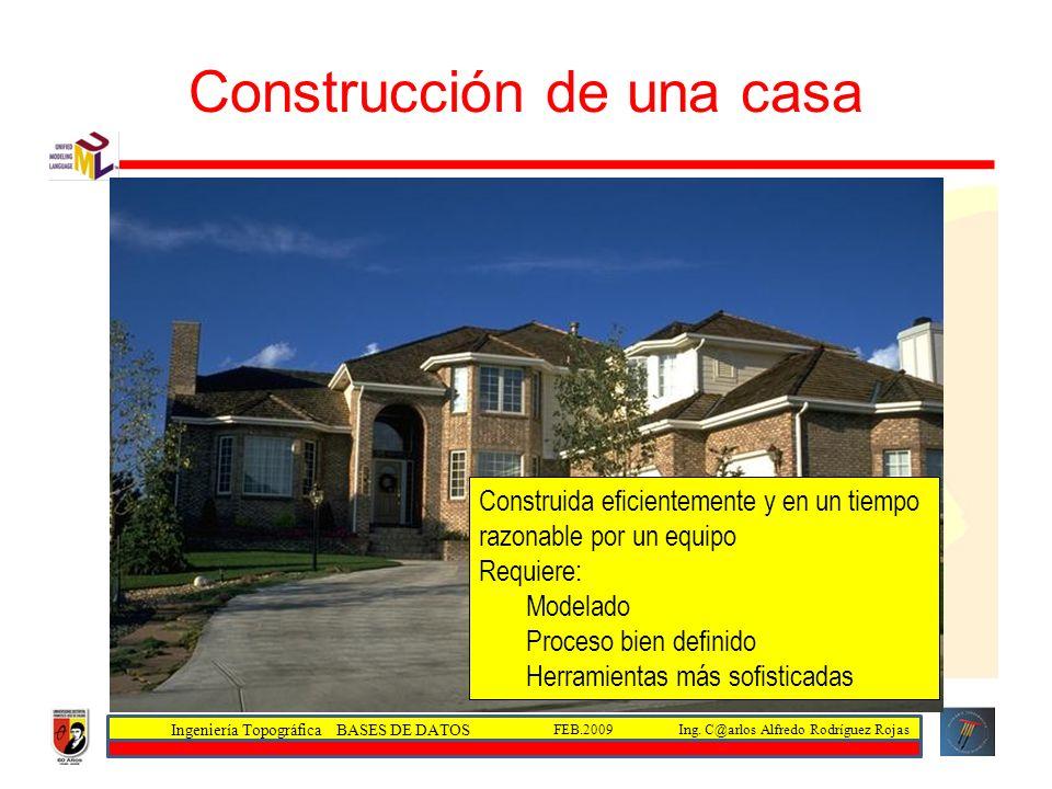 Ingeniería Topográfica BASES DE DATOS Ing. C@arlos Alfredo Rodríguez RojasFEB.2009 Construcción de una casa Construida eficientemente y en un tiempo r