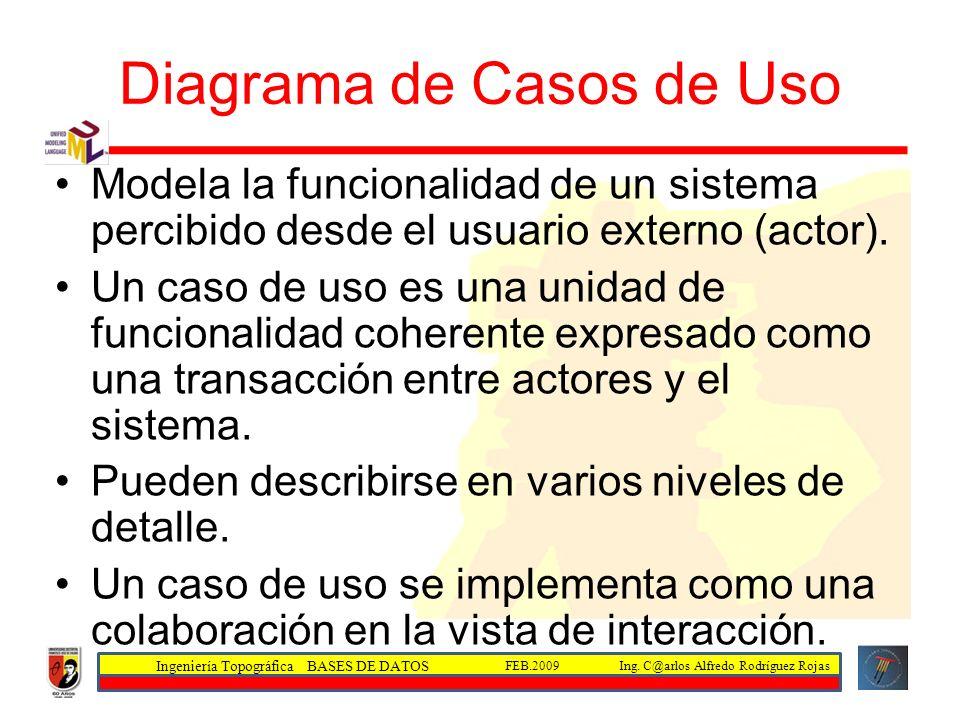 Ingeniería Topográfica BASES DE DATOS Ing. C@arlos Alfredo Rodríguez RojasFEB.2009 Diagrama de Casos de Uso Modela la funcionalidad de un sistema perc
