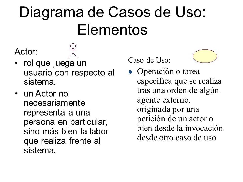 Diagrama de Casos de Uso: Elementos Actor: rol que juega un usuario con respecto al sistema. un Actor no necesariamente representa a una persona en pa