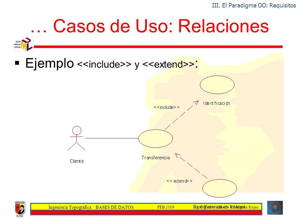 Ingeniería Topográfica BASES DE DATOS Ing. C@arlos Alfredo Rodríguez RojasFEB.2009 … Casos de Uso: Relaciones Ejemplo > y > : III. El Paradigma OO: Re