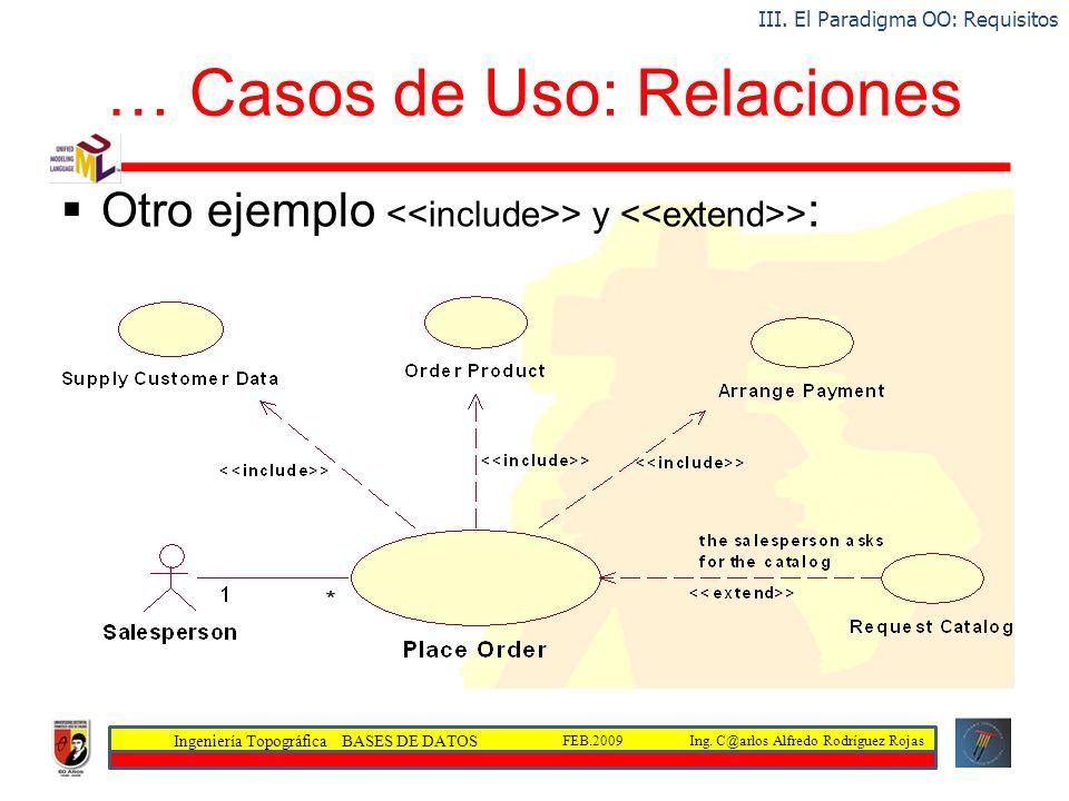 Ingeniería Topográfica BASES DE DATOS Ing. C@arlos Alfredo Rodríguez RojasFEB.2009 … Casos de Uso: Relaciones Otro ejemplo > y > : III. El Paradigma O