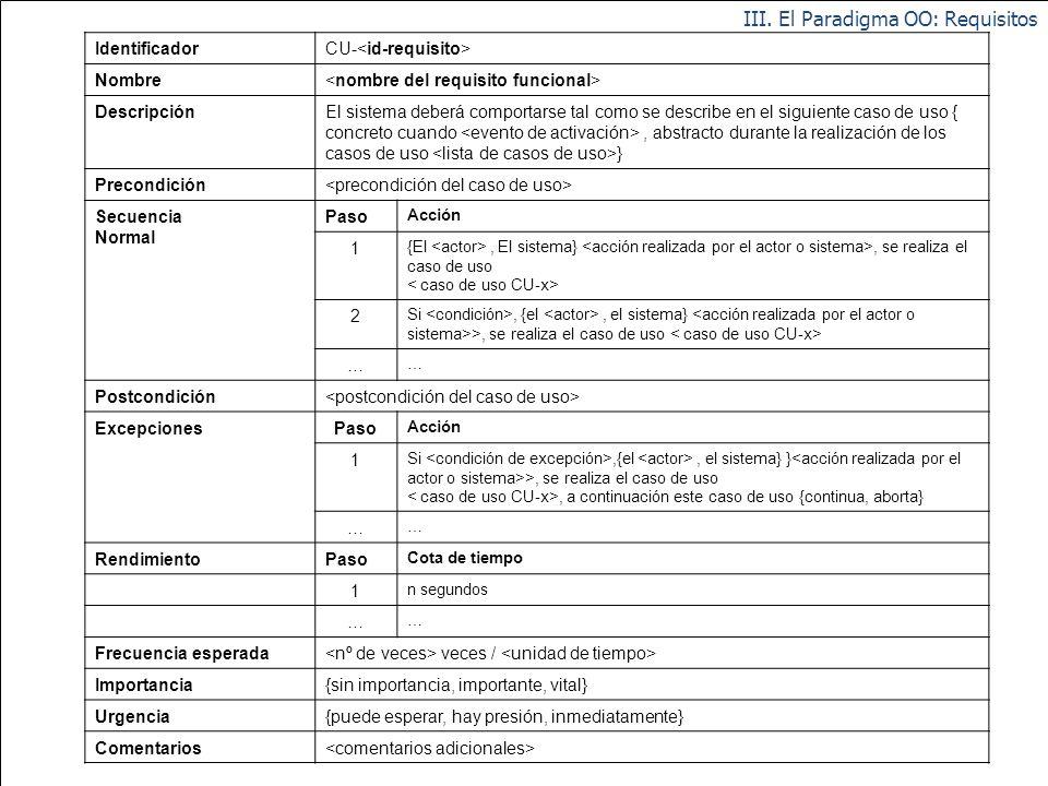 IdentificadorCU- Nombre DescripciónEl sistema deberá comportarse tal como se describe en el siguiente caso de uso { concreto cuando, abstracto durante