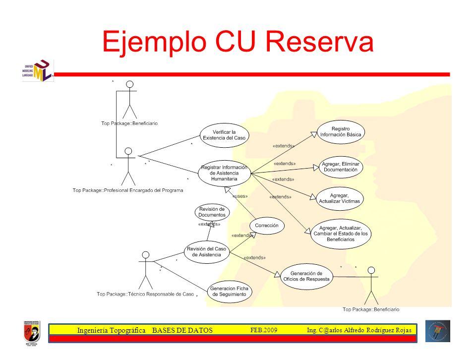 Ingeniería Topográfica BASES DE DATOS Ing. C@arlos Alfredo Rodríguez RojasFEB.2009 Ejemplo CU Reserva