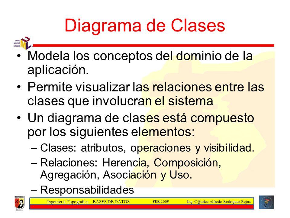 Ingeniería Topográfica BASES DE DATOS Ing. C@arlos Alfredo Rodríguez RojasFEB.2009 Diagrama de Clases Modela los conceptos del dominio de la aplicació