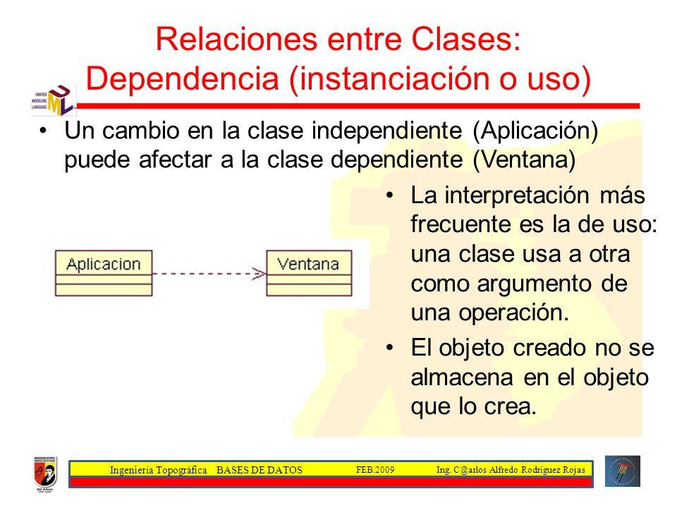 Ingeniería Topográfica BASES DE DATOS Ing. C@arlos Alfredo Rodríguez RojasFEB.2009 Relaciones entre Clases: Dependencia (instanciación o uso) Un cambi