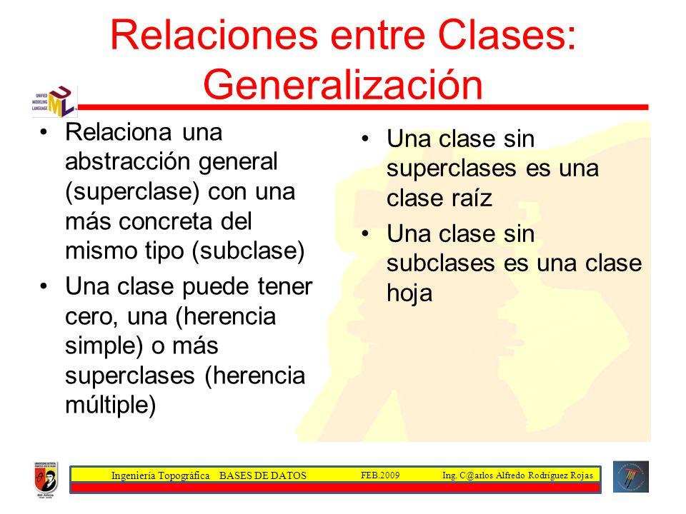 Ingeniería Topográfica BASES DE DATOS Ing. C@arlos Alfredo Rodríguez RojasFEB.2009 Relaciones entre Clases: Generalización Relaciona una abstracción g