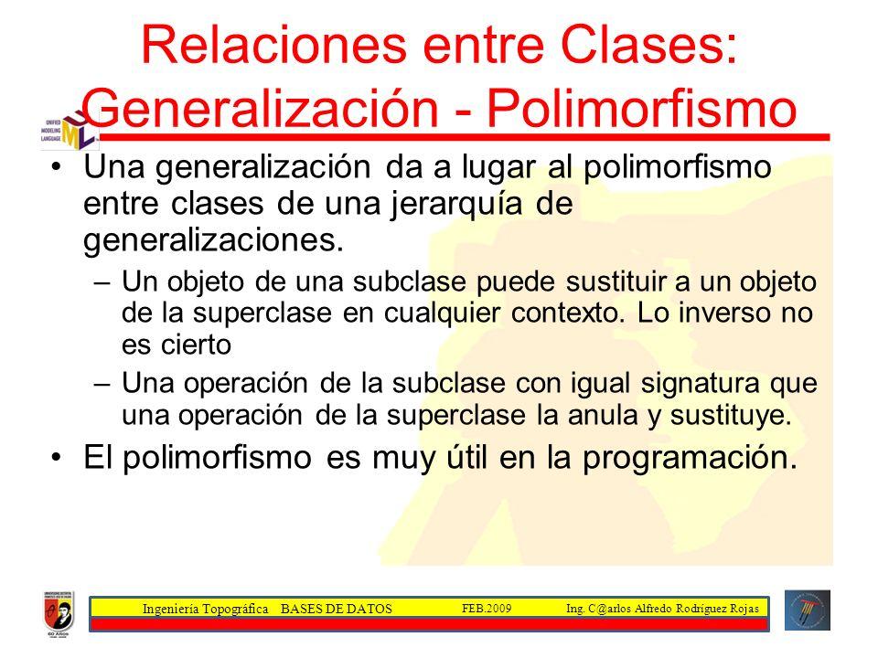 Ingeniería Topográfica BASES DE DATOS Ing. C@arlos Alfredo Rodríguez RojasFEB.2009 Relaciones entre Clases: Generalización - Polimorfismo Una generali