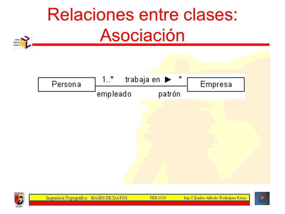 Ingeniería Topográfica BASES DE DATOS Ing. C@arlos Alfredo Rodríguez RojasFEB.2009 Relaciones entre clases: Asociación