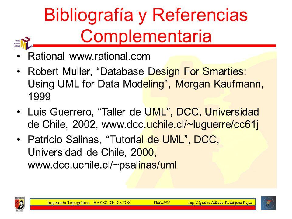 Ingeniería Topográfica BASES DE DATOS Ing. C@arlos Alfredo Rodríguez RojasFEB.2009 Bibliografía y Referencias Complementaria Rational www.rational.com