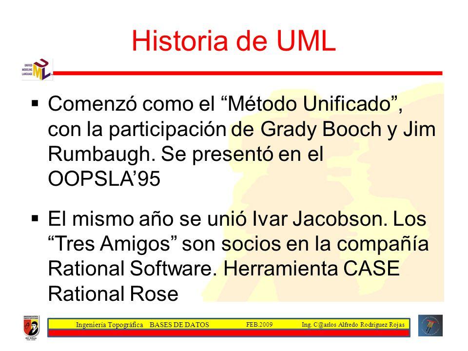 Ingeniería Topográfica BASES DE DATOS Ing. C@arlos Alfredo Rodríguez RojasFEB.2009 Historia de UML Comenzó como el Método Unificado, con la participac
