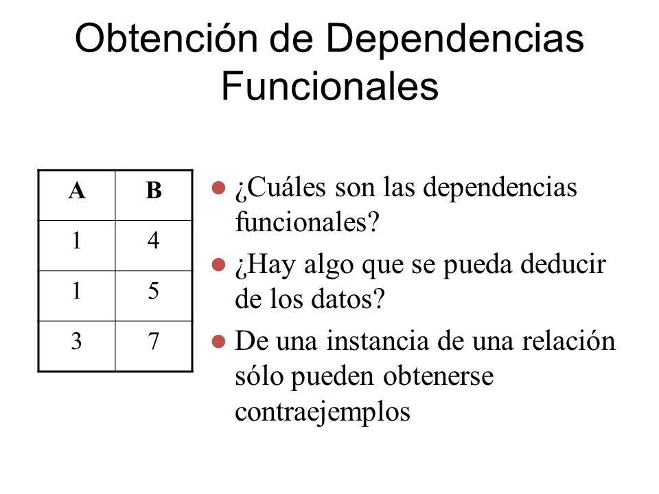 Obtención de Dependencias Funcionales AB 14 15 37 ¿Cuáles son las dependencias funcionales? ¿Hay algo que se pueda deducir de los datos? De una instan