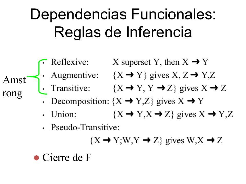 Dependencias Funcionales: Reglas de Inferencia Amst rong Cierre de F