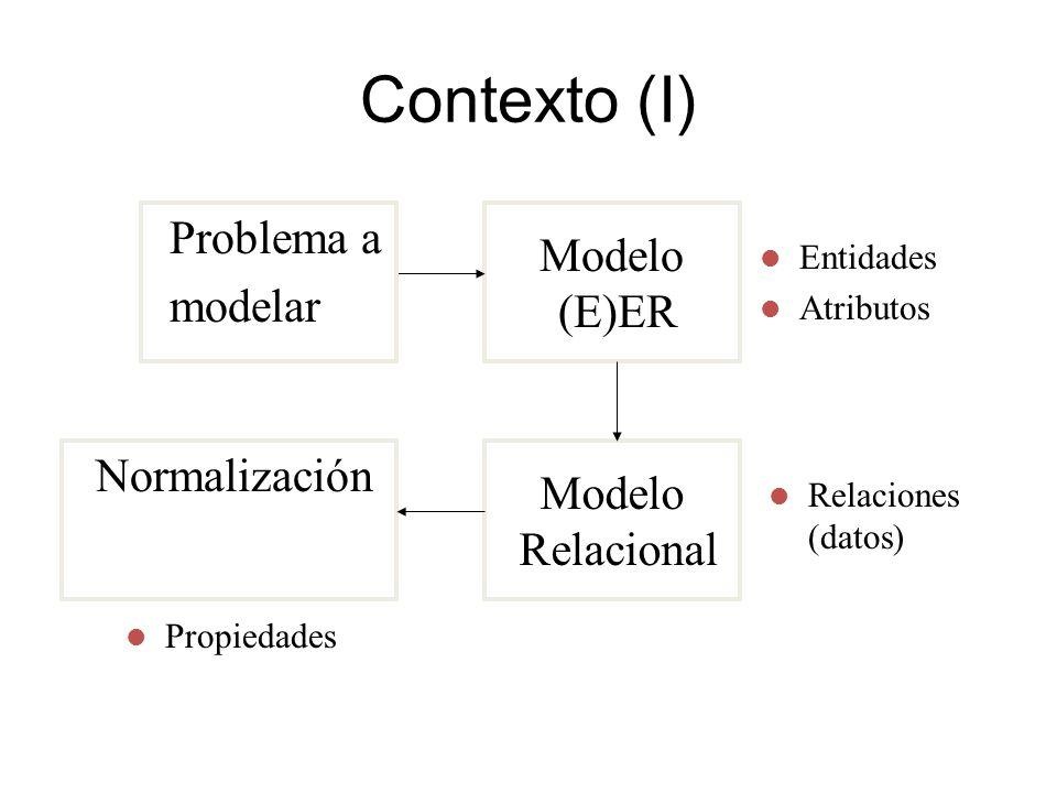 Contexto (I) Normalización Modelo (E)ER Modelo Relacional Entidades Atributos Relaciones (datos) Problema a modelar Propiedades
