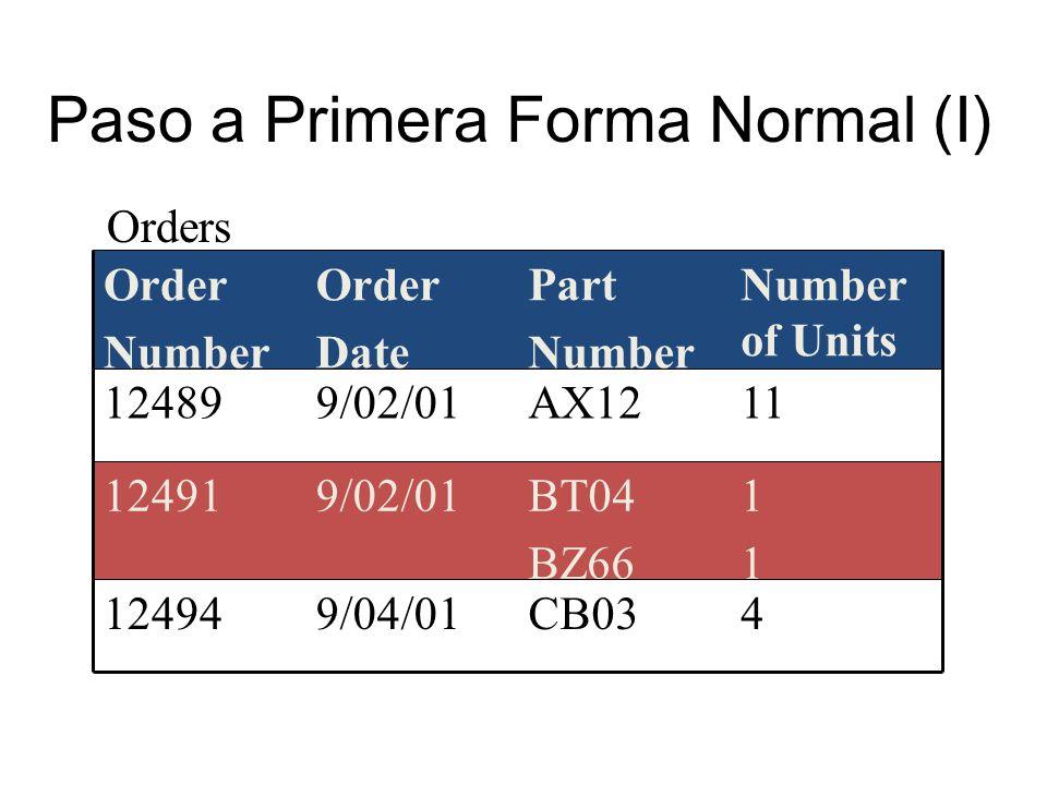 Paso a Primera Forma Normal (I) 4CB039/04/0112494 1111 BT04 BZ66 9/02/0112491 11AX129/02/0112489 Number of Units Part Number Order Date Order Number O