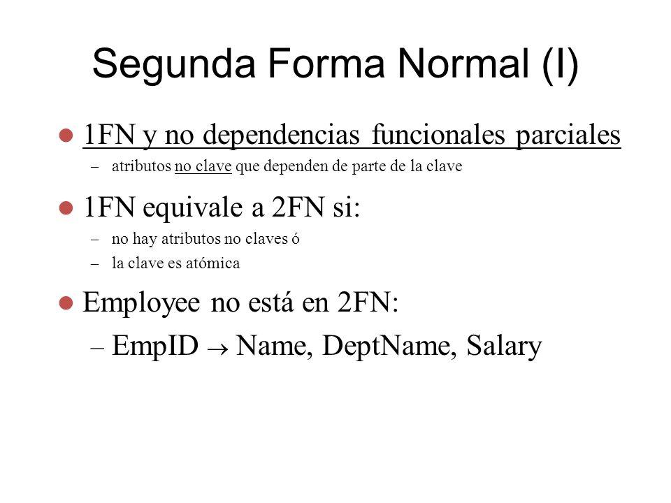 Segunda Forma Normal (I) 1FN y no dependencias funcionales parciales – atributos no clave que dependen de parte de la clave 1FN equivale a 2FN si: – n