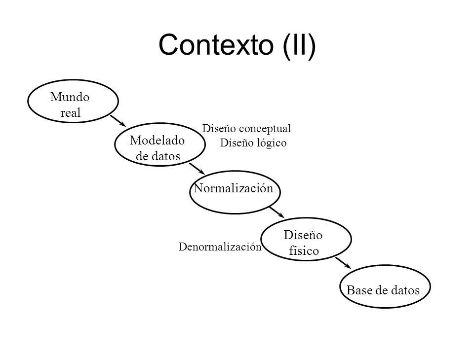 Contexto (II) Mundo real Modelado de datos Normalización Diseño físico Base de datos Denormalización Diseño conceptual Diseño lógico