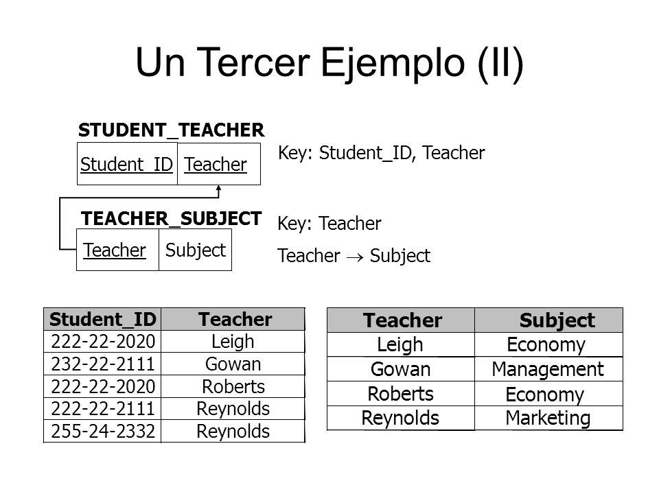 Un Tercer Ejemplo (II) Key: Student_ID, Teacher Key: Teacher Teacher Subject Student_ID STUDENT_TEACHER TEACHER_SUBJECT Teacher Subject Teacher Studen