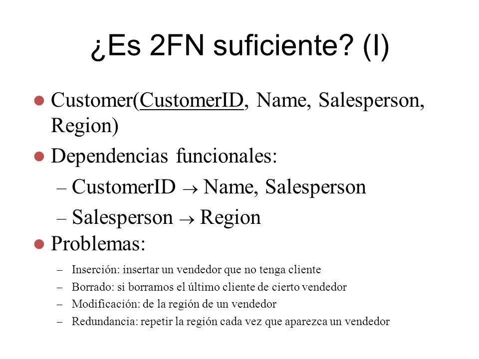 ¿Es 2FN suficiente? (I) Customer(CustomerID, Name, Salesperson, Region) – Inserción: insertar un vendedor que no tenga cliente – Borrado: si borramos
