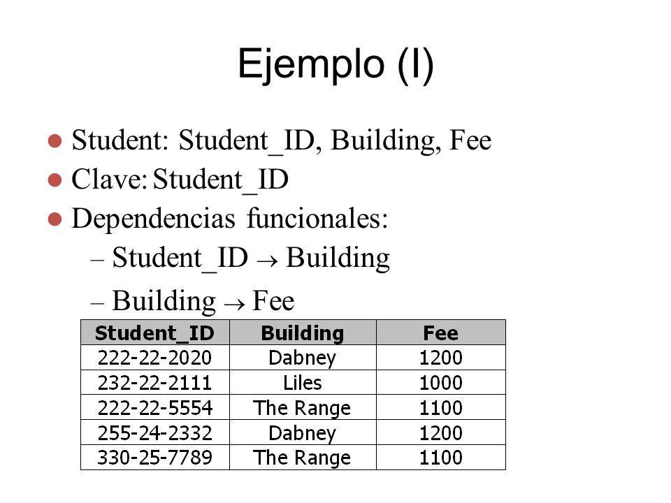 Ejemplo (I) Clave:Student_ID Dependencias funcionales: – Student_ID Building – Building Fee Student: Student_ID, Building, Fee