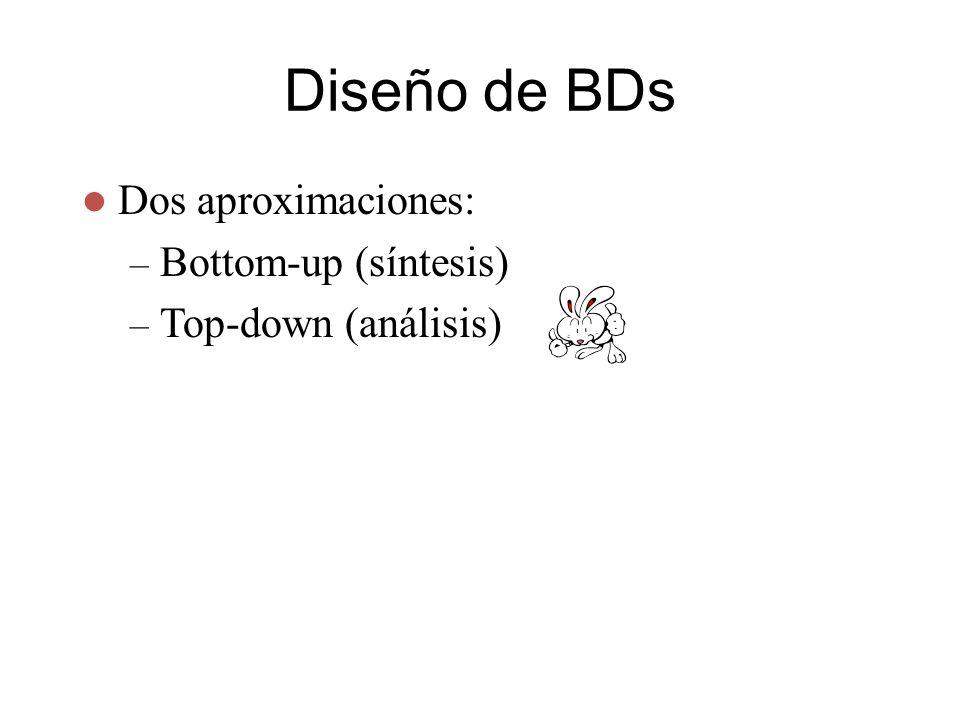 Diseño de BDs Dos aproximaciones: – Bottom-up (síntesis) – Top-down (análisis)