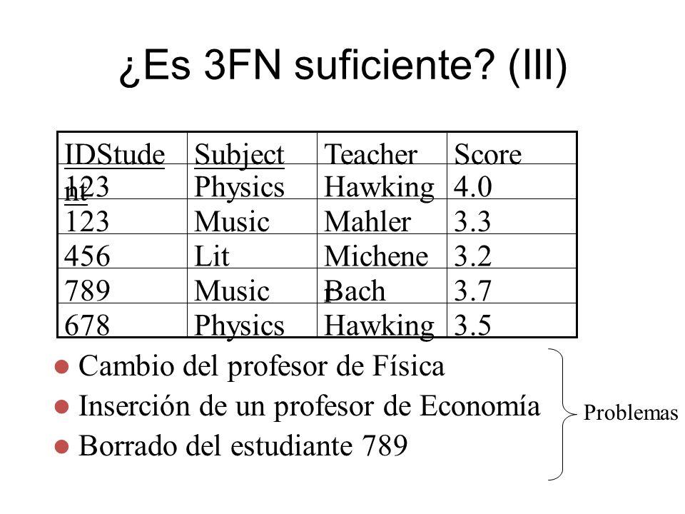 ¿Es 3FN suficiente? (III) Cambio del profesor de Física Inserción de un profesor de Economía Borrado del estudiante 789 3.5HawkingPhysics678 3.7BachMu