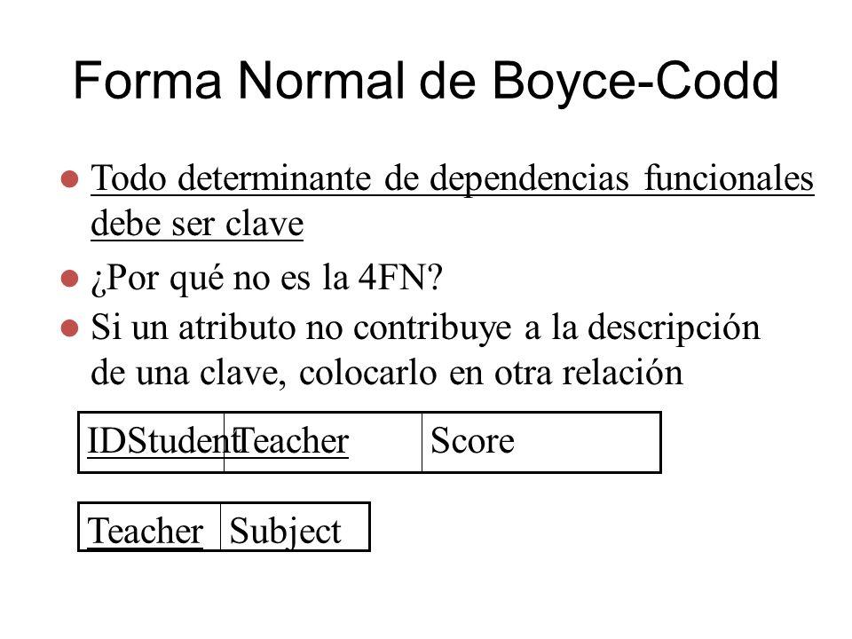 Forma Normal de Boyce-Codd Todo determinante de dependencias funcionales debe ser clave ScoreTeacherIDStudent SubjectTeacher Si un atributo no contrib