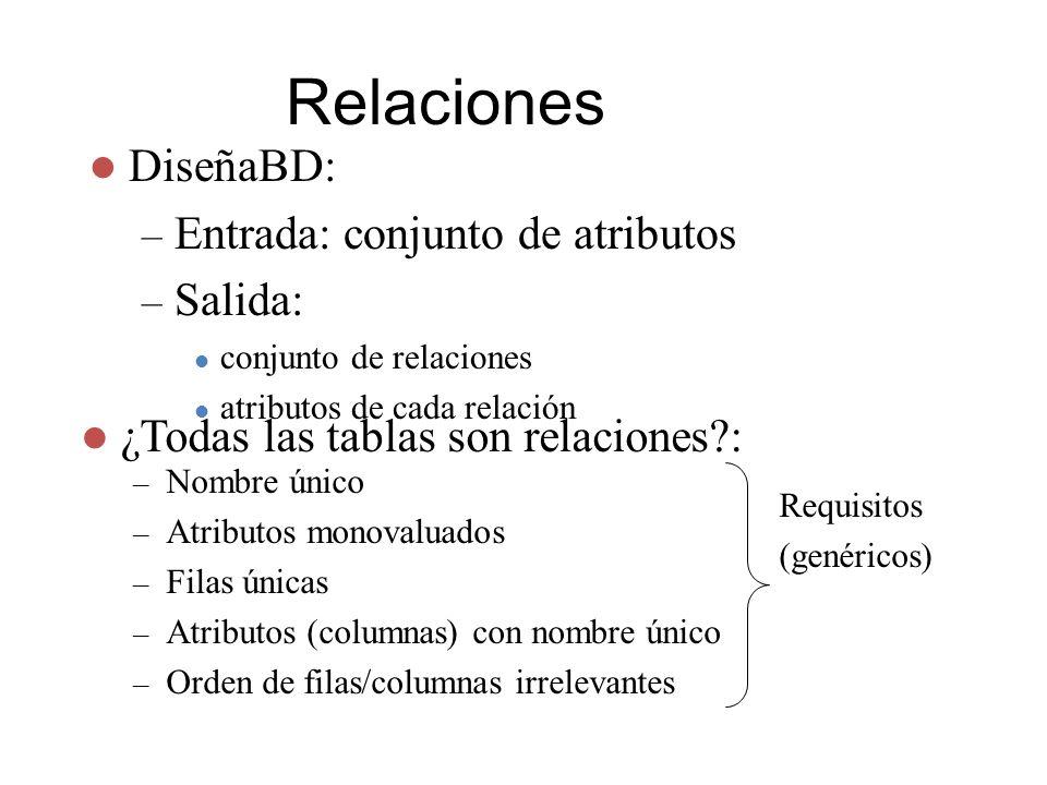 Relaciones DiseñaBD: – Entrada: conjunto de atributos – Salida: conjunto de relaciones atributos de cada relación ¿Todas las tablas son relaciones?: –
