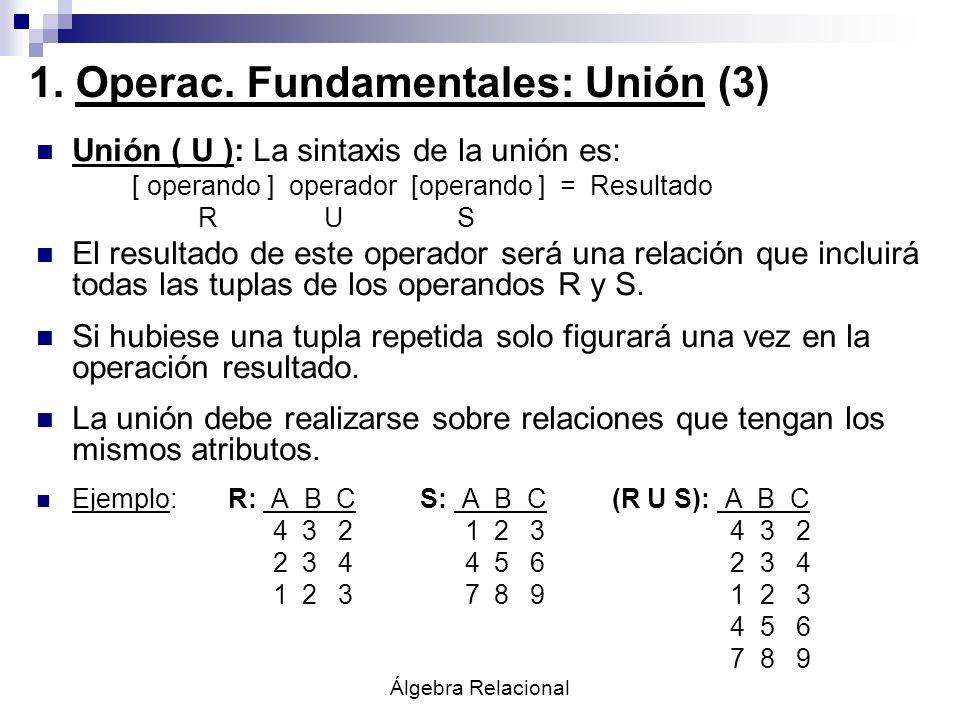 Álgebra Relacional 1. Operac. Fundamentales: Unión (3) Unión ( U ): La sintaxis de la unión es: [ operando ] operador [operando ] = Resultado RU S El