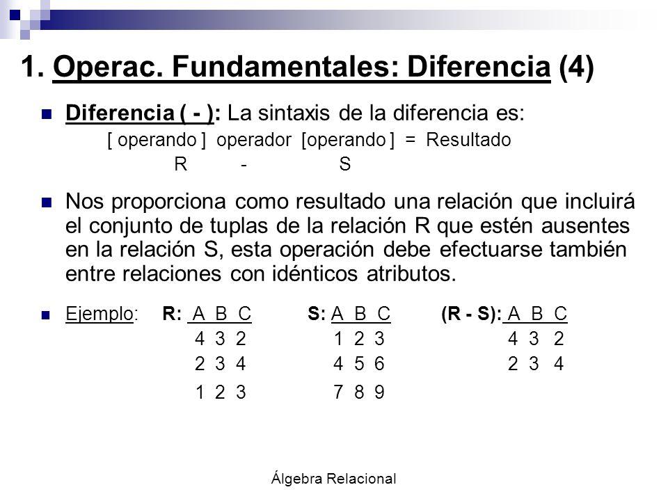 Álgebra Relacional Diferencia ( - ): La sintaxis de la diferencia es: [ operando ] operador [operando ] = Resultado R- S Nos proporciona como resultad