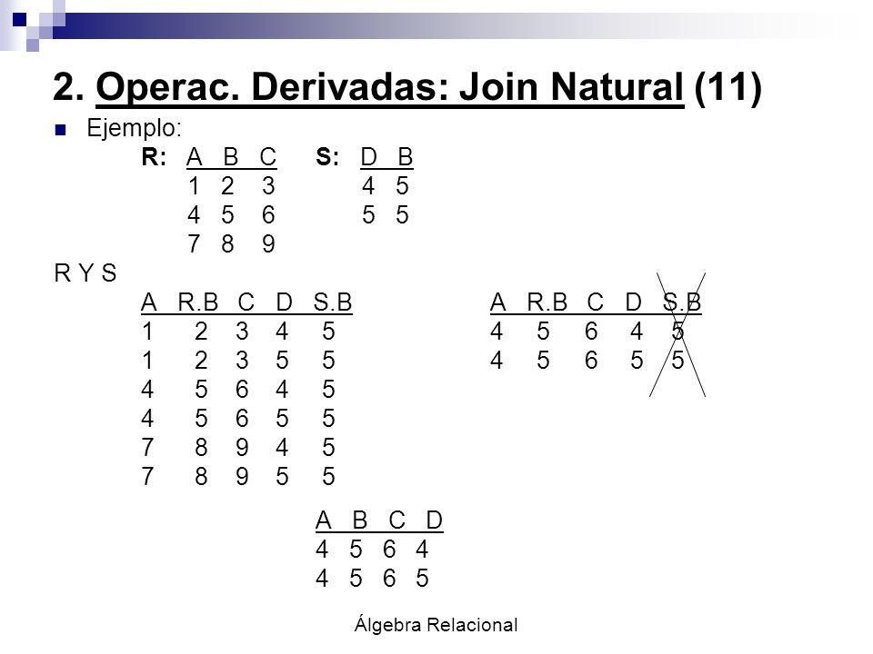 Álgebra Relacional 2. Operac. Derivadas: Join Natural (11) Ejemplo: R: A B CS: D B 1 2 3 4 5 4 5 6 5 5 7 8 9 R Y SA R.B C D S.B 1 2 3 4 54 5 6 4 5 1 2