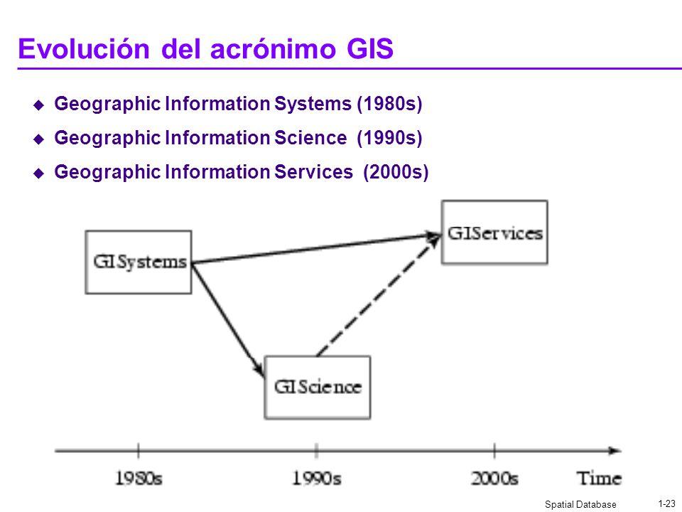 Spatial Database 1-22 Diferencias de una BDE y herramientas GIS Las BDE se enfocan en: Administrar toda los datos de un GIS Almacenar de forma confiab