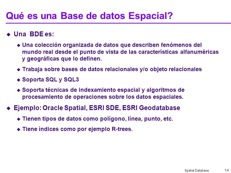Spatial Database 1-4 Qué es una Base de datos Espacial.